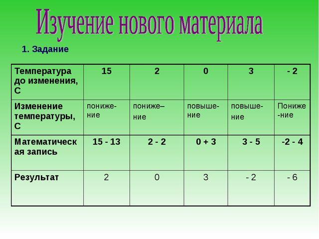 1. Задание Температура до изменения, С15203- 2 Изменение температуры, С...