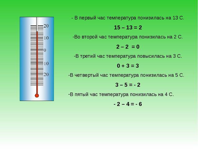 - В первый час температура понизилась на 13 С. 15 – 13 = 2 Во второй час темп...