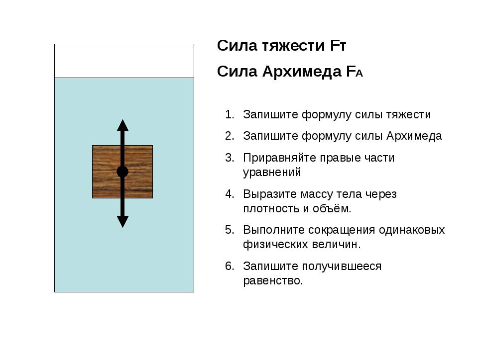 Сила тяжести Fт Сила Архимеда FА Запишите формулу силы тяжести Запишите форму...