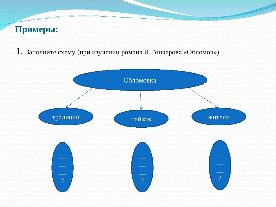Примеры: 1. Заполните схему (при изучении романа И.Гончарова «Обломов») Облом...