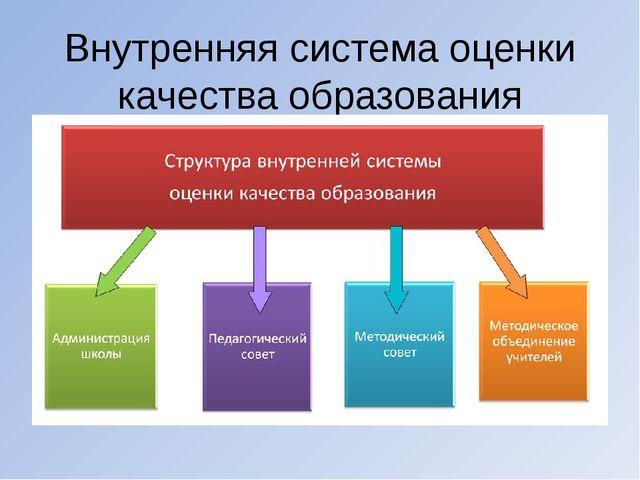 Внутренняя система оценки качества образования
