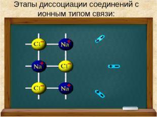 Этапы диссоциации соединений с ионным типом связи: