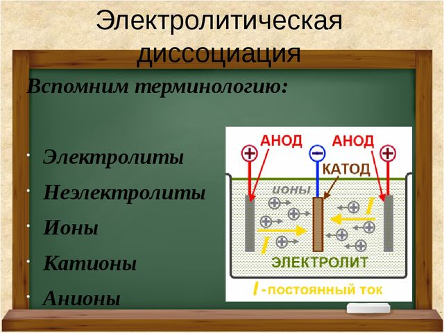 Вспомним терминологию: Электролиты Неэлектролиты Ионы Катионы Анионы Электрол...