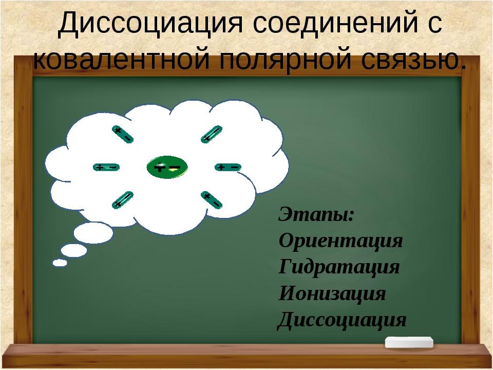 Диссоциация соединений с ковалентной полярной связью. Этапы: Ориентация Гидр...