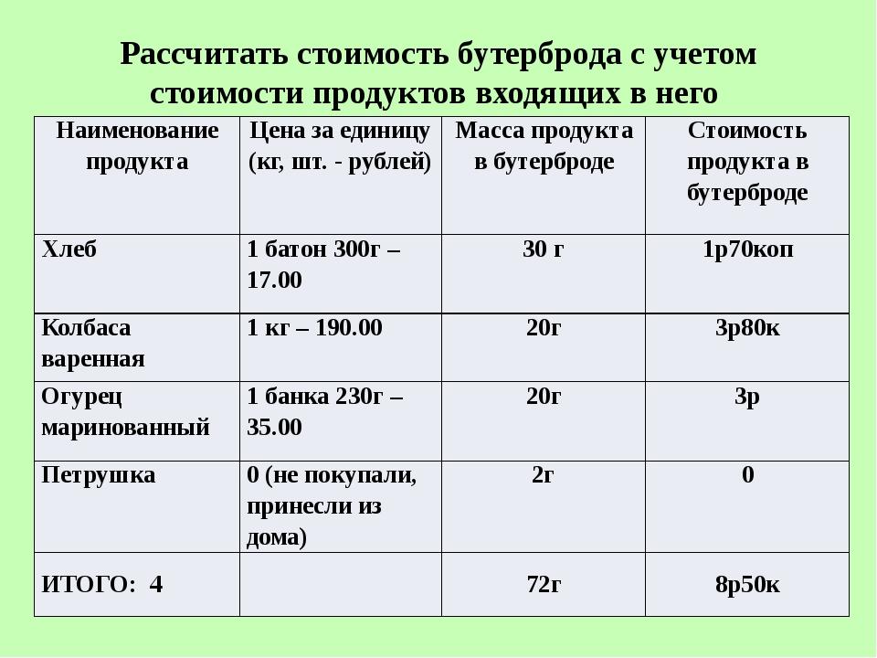 Рассчитать стоимость бутерброда с учетом стоимости продуктов входящих в него...