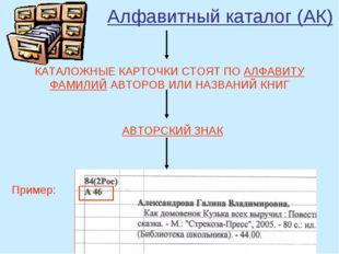 Алфавитный каталог (АК) КАТАЛОЖНЫЕ КАРТОЧКИ СТОЯТ ПО АЛФАВИТУ ФАМИЛИЙ АВТОРО