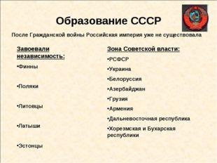 Образование СССР После Гражданской войны Российская империя уже не существова