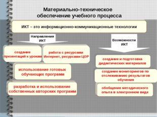Материально-техническое обеспечение учебного процесса создание и подготовка