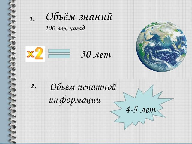 Объём знаний 100 лет назад 30 лет 1. 2. Объем печатной информации 4-5 лет