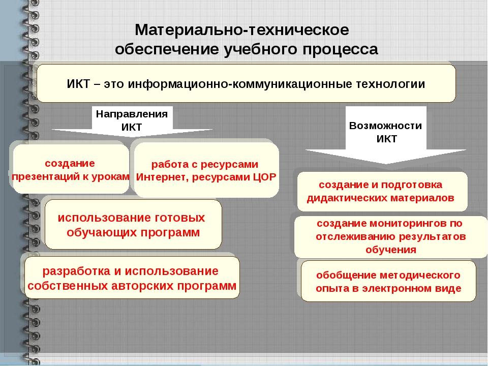 Материально-техническое обеспечение учебного процесса создание и подготовка...