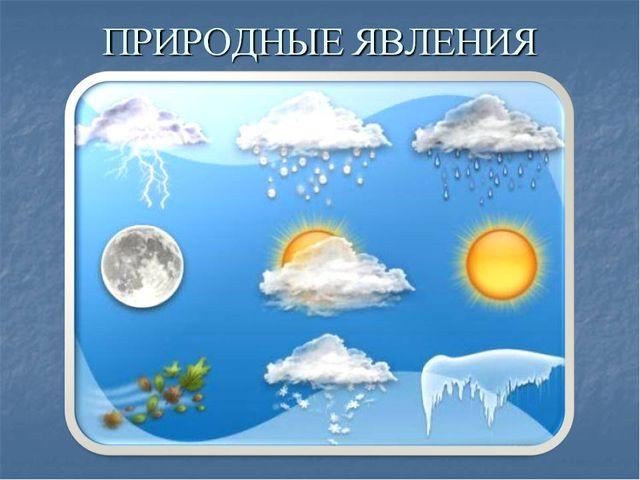 -облачность температура осадки сила ветра Условные обозначения: