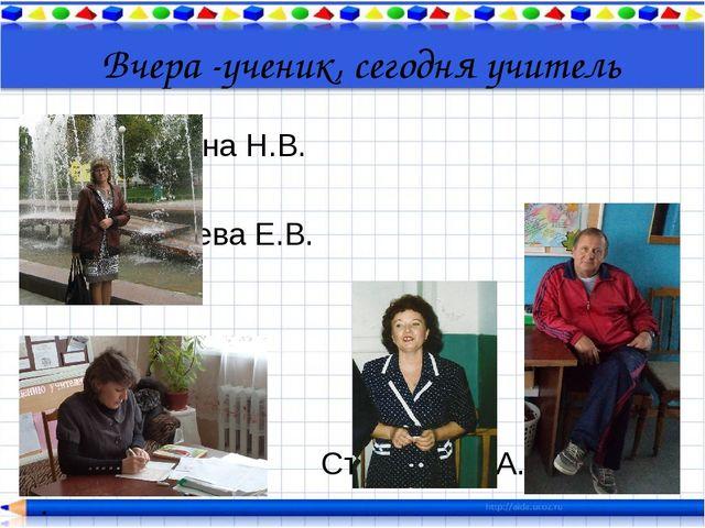 Вчера -ученик, сегодня учитель Вершинина Н.В. Пчелинцева Е.В. Стриганков А.Н....