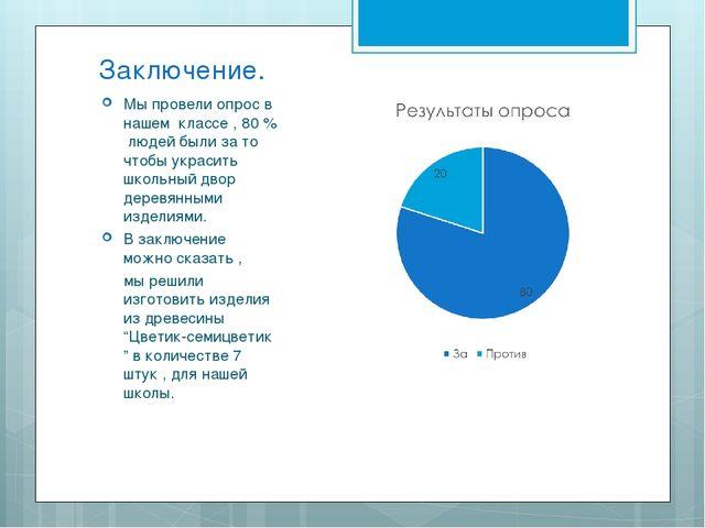 Заключение. Мы провели опрос в нашем классе , 80 % людей были за то чтобы укр...