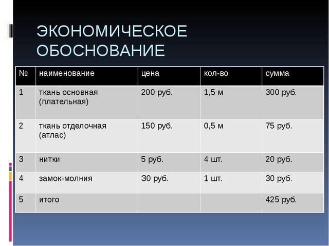 ЭКОНОМИЧЕСКОЕ ОБОСНОВАНИЕ № наименование цена кол-во сумма 1 ткань основная (...