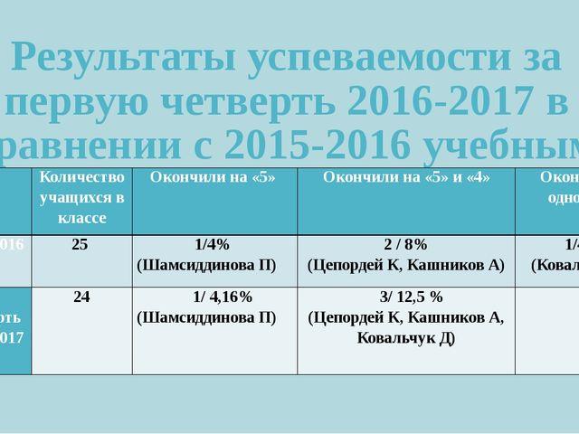 Результаты успеваемости за первую четверть 2016-2017 в сравнении с 2015-2016...