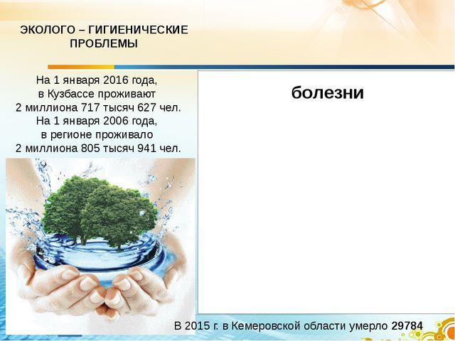 ЭКОЛОГО – ГИГИЕНИЧЕСКИЕ ПРОБЛЕМЫ На 1 января 2016 года, в Кузбассе проживают...