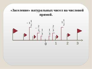 «Заселение» натуральных чисел на числовой прямой. 0 1 2 3