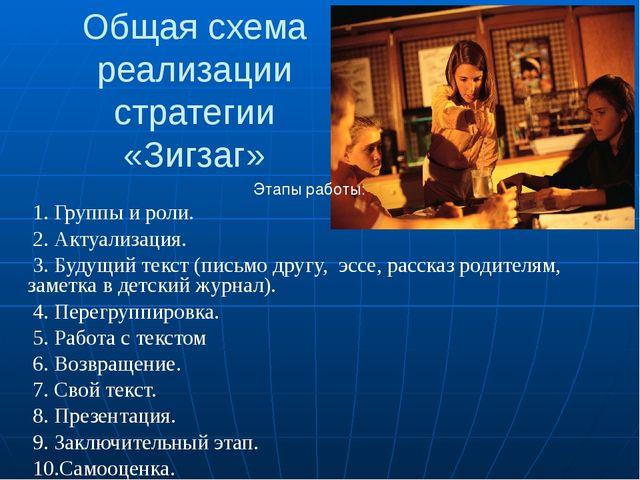 Общая схема реализации стратегии «Зигзаг» Этапы работы: 1. Группы и роли. 2....