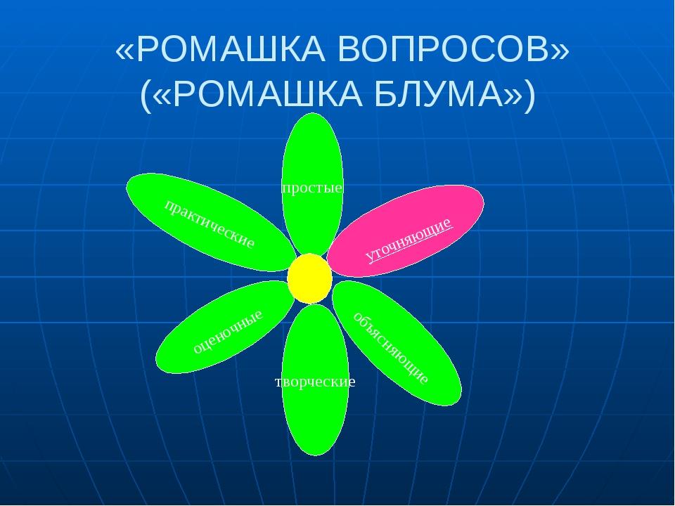 «РОМАШКА ВОПРОСОВ» («РОМАШКА БЛУМА») объясняющие простые творческие практиче...