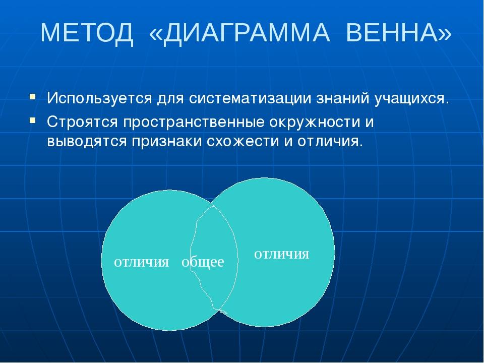 отличия МЕТОД «ДИАГРАММА ВЕННА» Используется для систематизации знаний учащих...