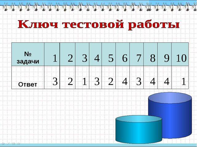 № задачи12345678910 Ответ3213243441