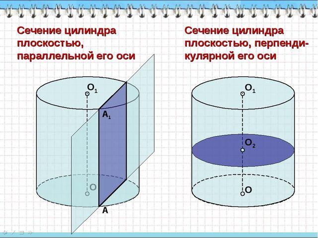 Сечение цилиндра плоскостью, параллельной его оси О О1 Сечение цилиндра плоск...