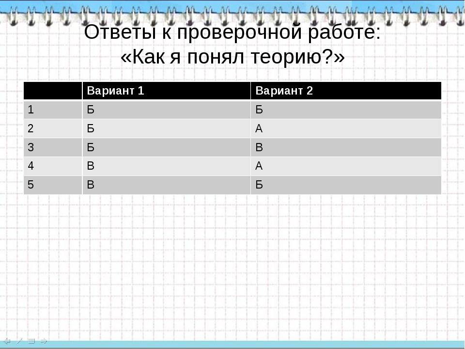 Ответы к проверочной работе: «Как я понял теорию?» Вариант 1 Вариант 2 1Б...