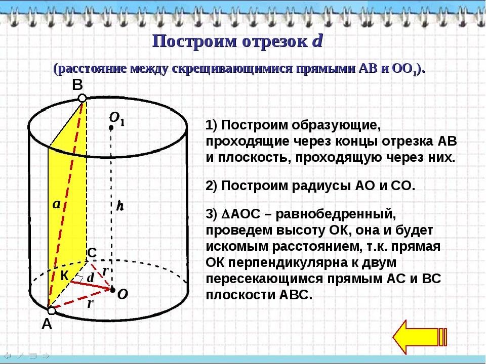r a r d К С Построим отрезок d (расстояние между скрещивающимися прямыми АВ и...