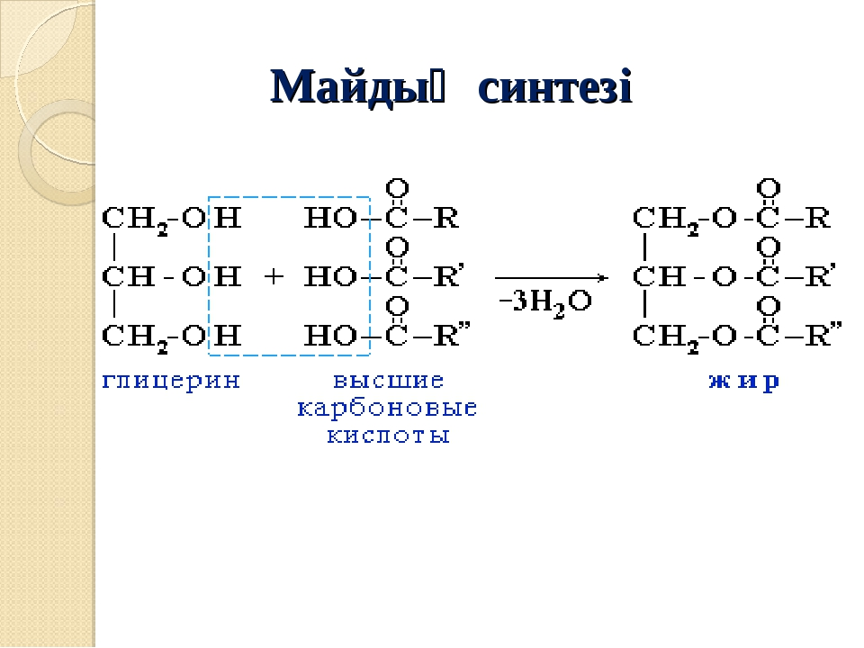 Майдың синтезі