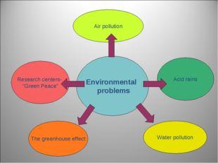 "Environmental problems Air pollution Acid rains Research centers- ""Green Peac"
