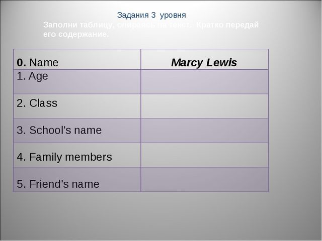 0. Name Marcy Lewis 1. Age  2. Class  3. School's name  4. Family members...