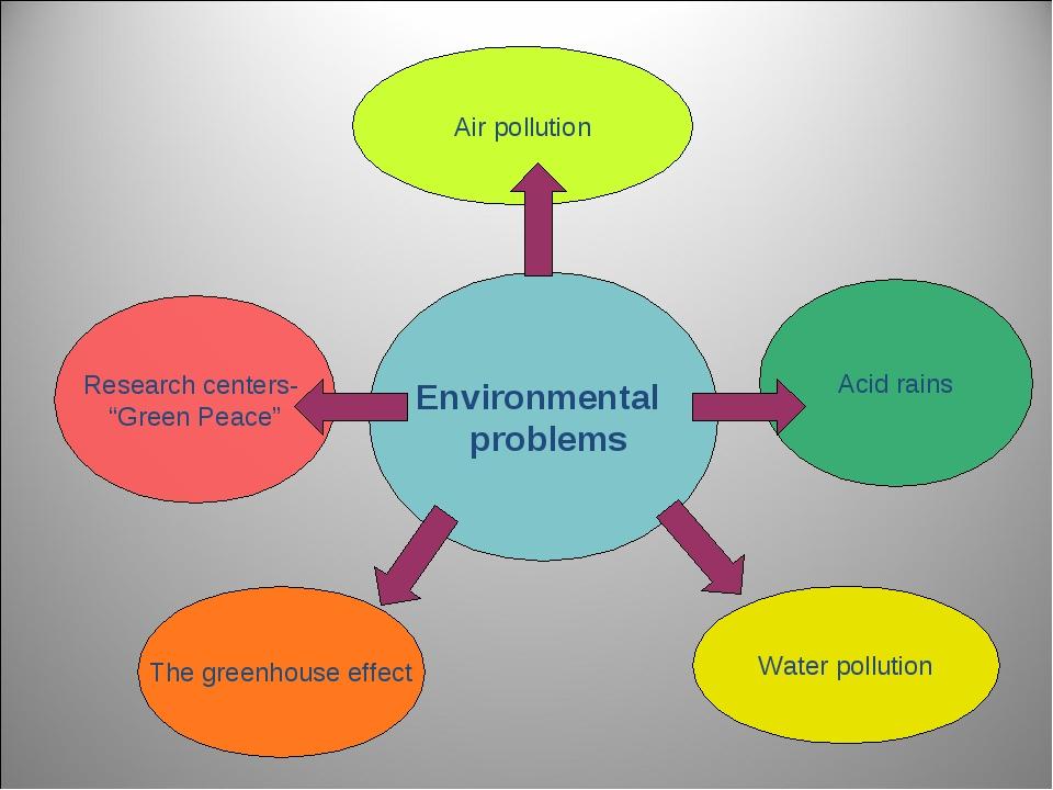 "Environmental problems Air pollution Acid rains Research centers- ""Green Peac..."