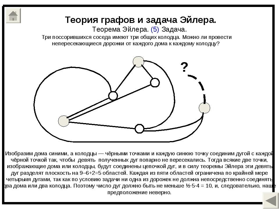 Теория графов и задача Эйлера. Теорема Эйлера. (5) Задача. Три поссорившихся...