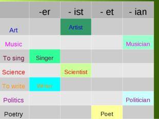 -er - ist - et - ian Art Artist Music Musician To sing Singer