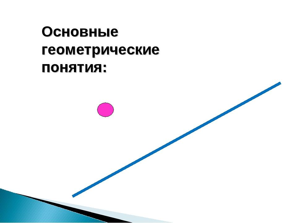 Основные геометрические понятия: