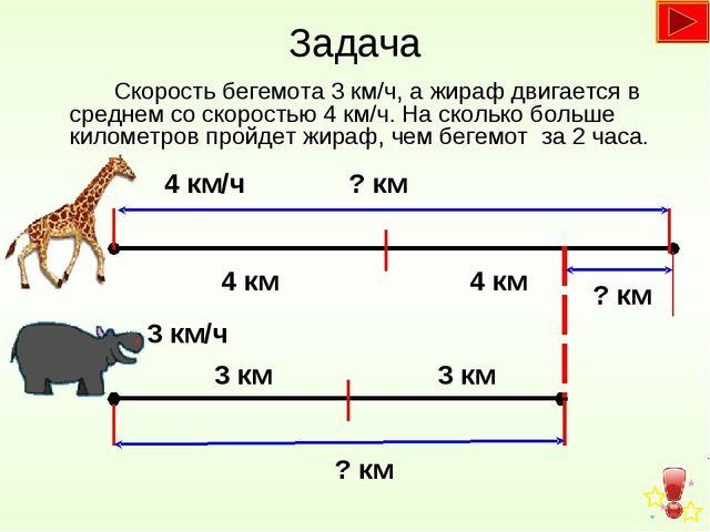 Задача Скорость бегемота 3 км/ч, а жираф двигается в среднем со скоростью 4...