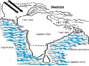 Үнді мұхиты Бенгал шығанағы Арабия теңізі Арабия түбегі Ганг өзені Үнді өзені