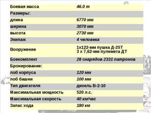 Боевая масса46.0 т Размеры: длина6770 мм ширина3070 мм высота2730 мм Э