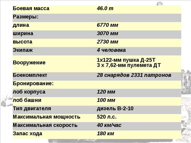 Боевая масса46.0 т Размеры: длина6770 мм ширина3070 мм высота2730 мм Э...