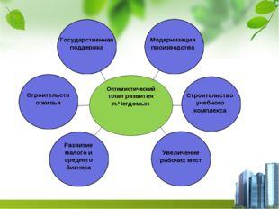 Оптимистический план развития п.Чегдомын Государственная поддержка Модернизац