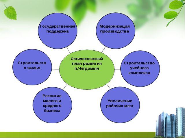 Оптимистический план развития п.Чегдомын Государственная поддержка Модернизац...