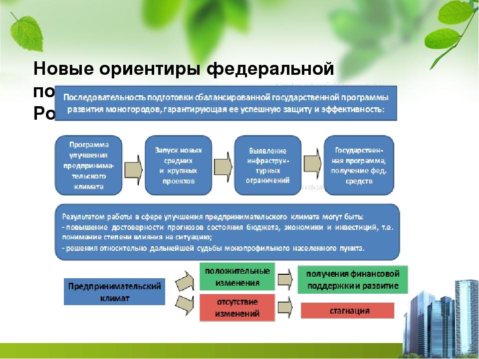 Новые ориентиры федеральной политики в отношении моногородов России