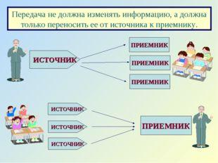 Передача не должна изменять информацию, а должна только переносить ее от исто