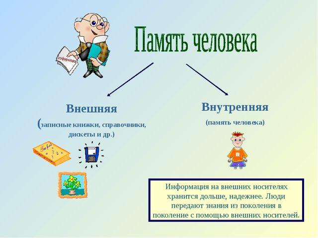 Внешняя (записные книжки, справочники, дискеты и др.) Внутренняя (память чело...