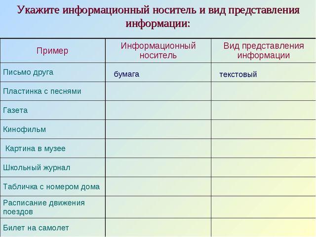 Укажите информационный носитель и вид представления информации: бумага тексто...