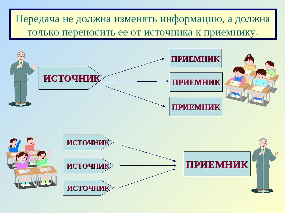 Передача не должна изменять информацию, а должна только переносить ее от исто...