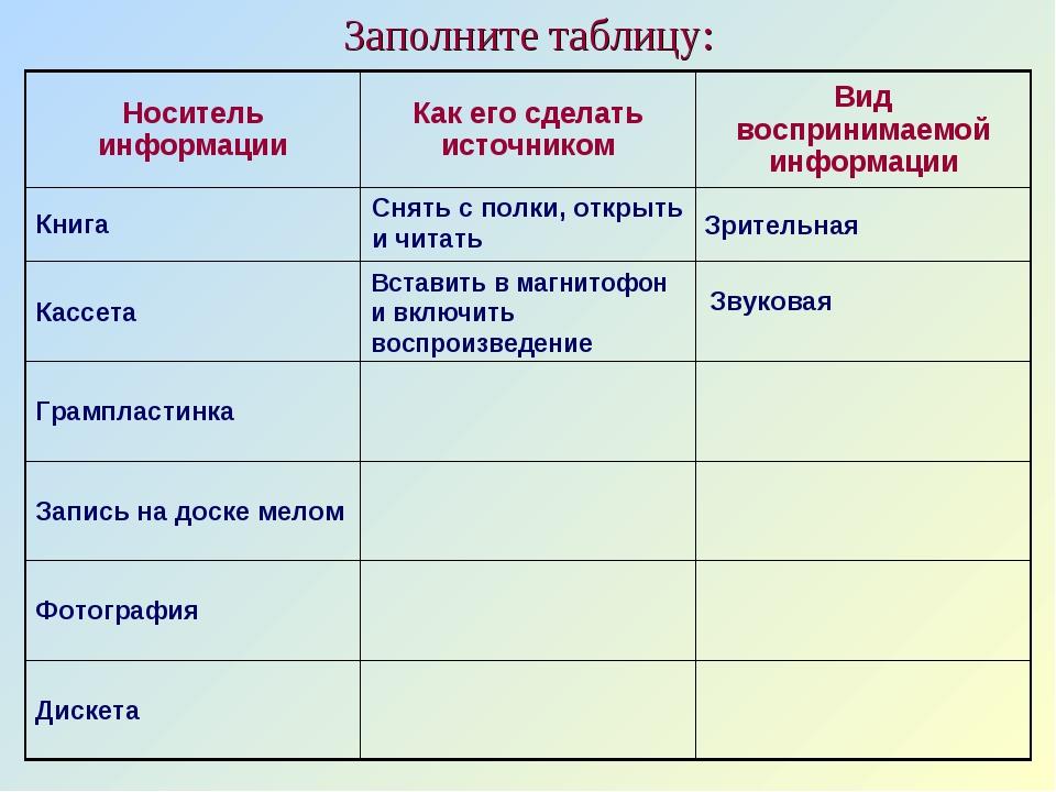 Заполните таблицу носитель информации как его сделать источником вид