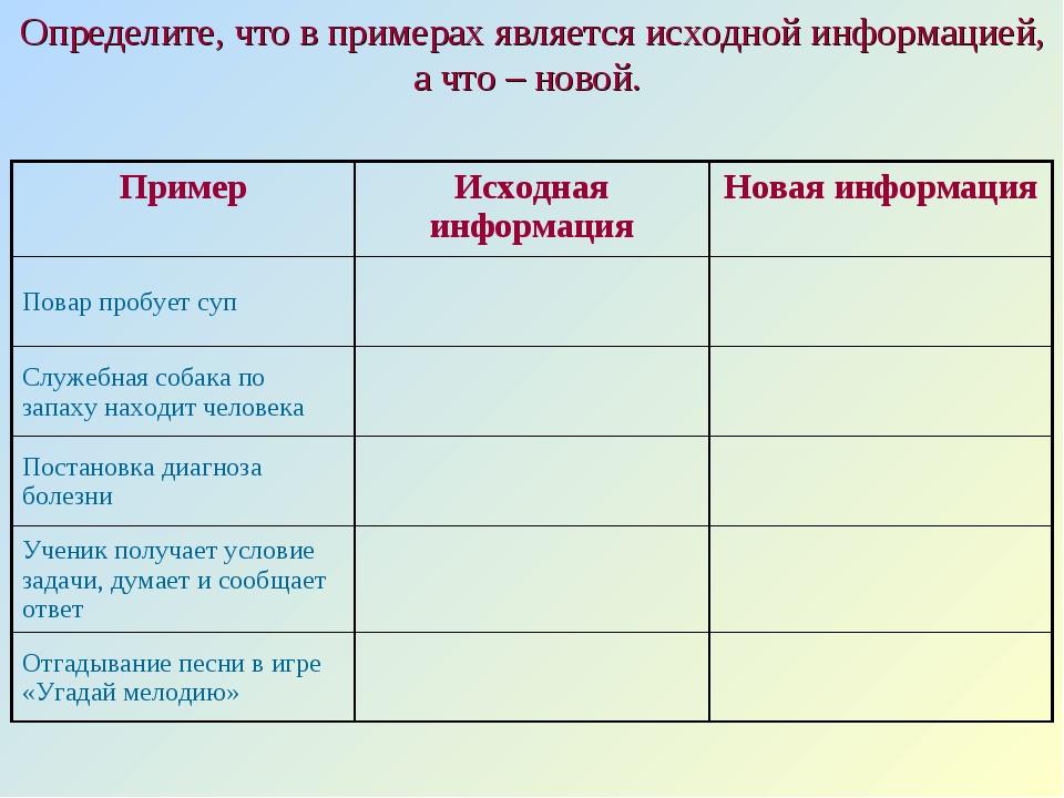 Определите, что в примерах является исходной информацией, а что – новой. Прим...