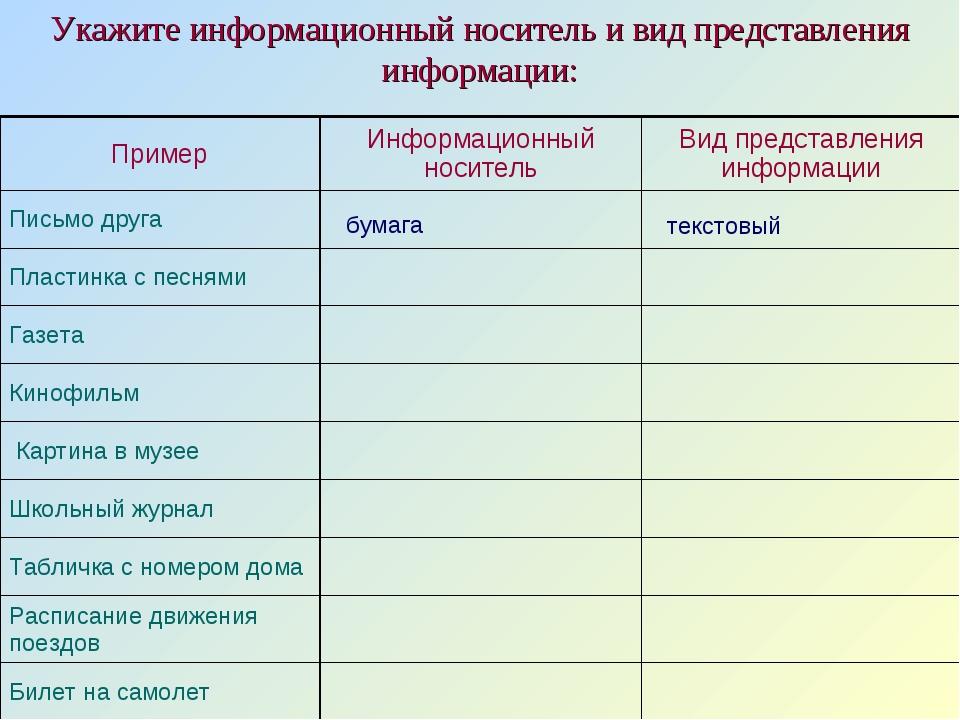 Информационный носитель и форма представления информации почтовая открытка, летием
