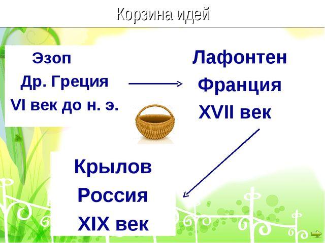 Крылов Россия XIX век Корзина идей Эзоп  Др. Греция VI век до н. э. Лафонтен...